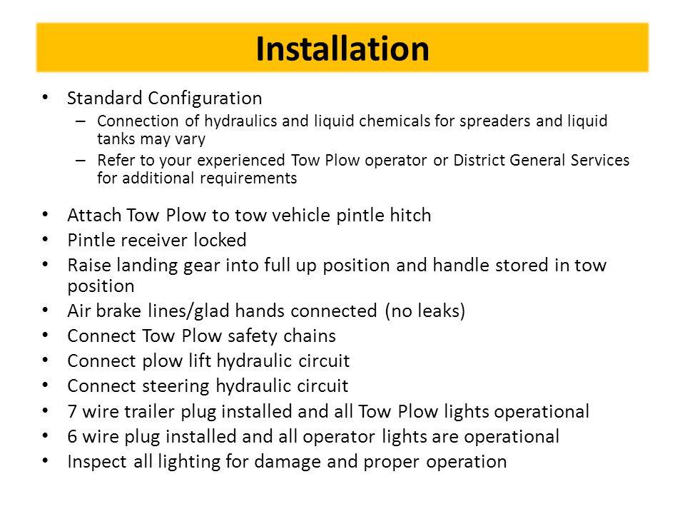 Installation Standard Configuration