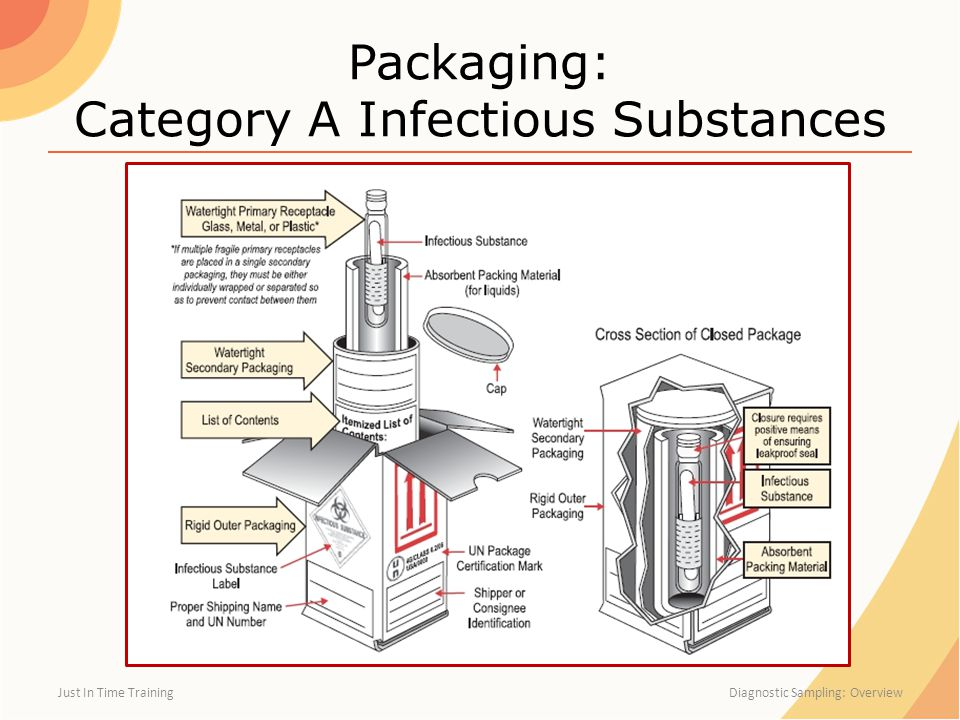 Packaging: Category A Infectious Substances