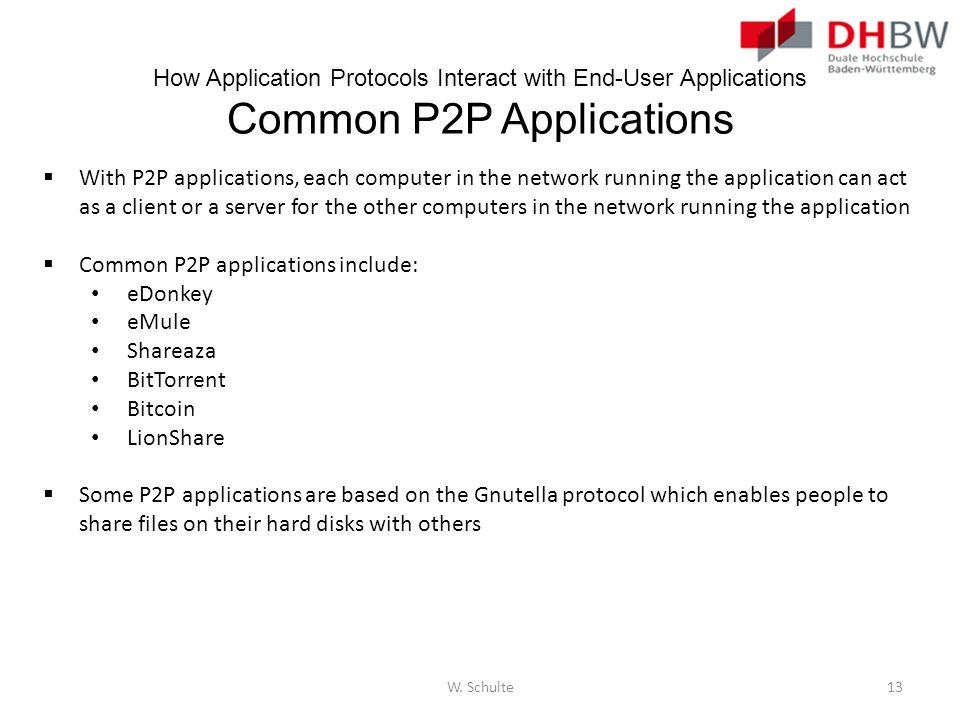 Common P2P applications include: eDonkey eMule Shareaza BitTorrent