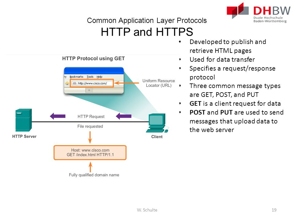 Common Application Layer Protocols HTTP and HTTPS