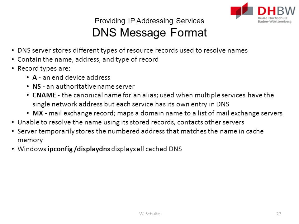 Providing IP Addressing Services DNS Message Format