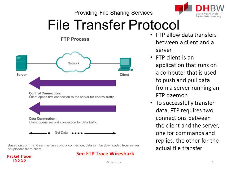 Providing File Sharing Services File Transfer Protocol