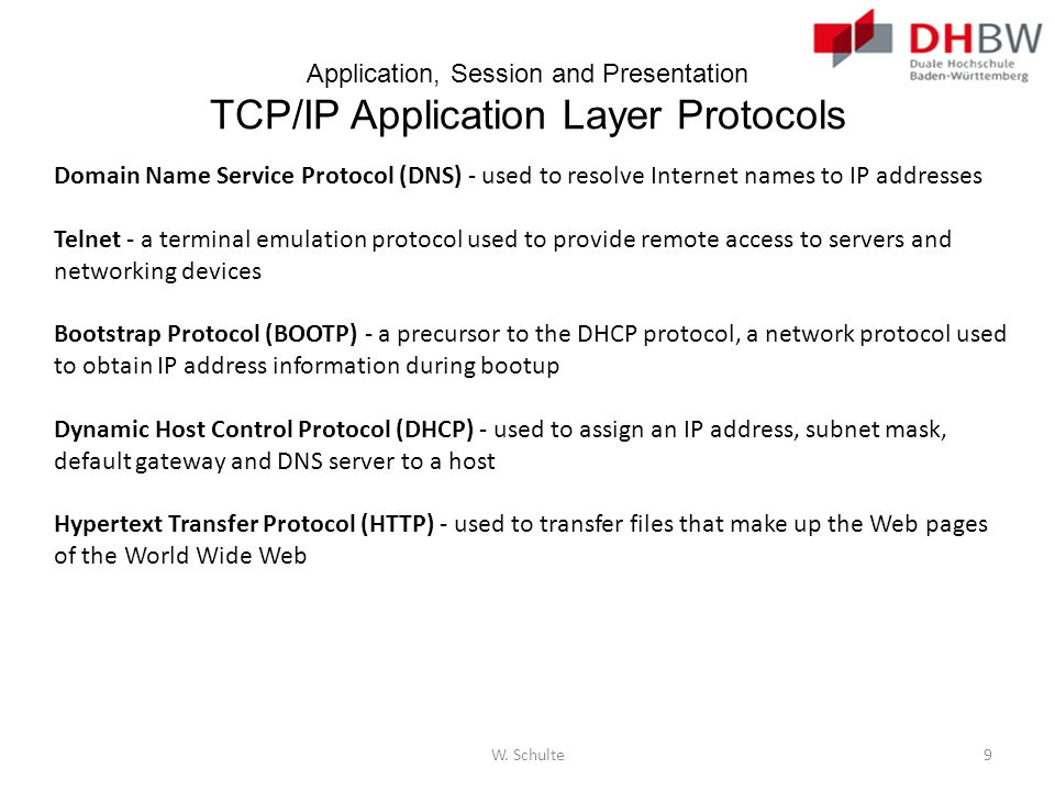 Application, Session and Presentation TCP/IP Application Layer Protocols