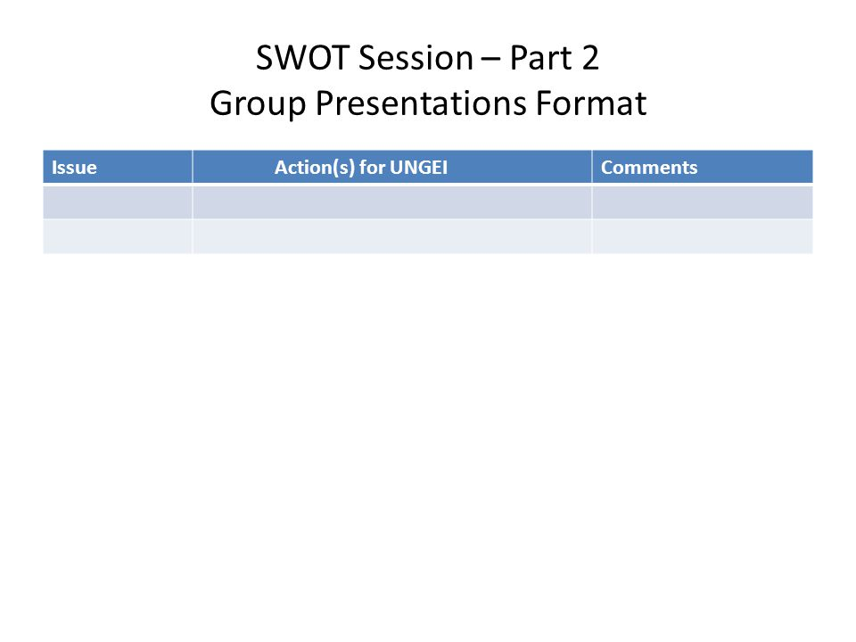 swot analysis format When it comes to exploring the strengths, weaknesses, opportunities and threats for a business or venture, the best method is to construct a swot analysis a swot analysis can be anything from a simplified document created like a mind map to a complex analysis based on available facts and figures.