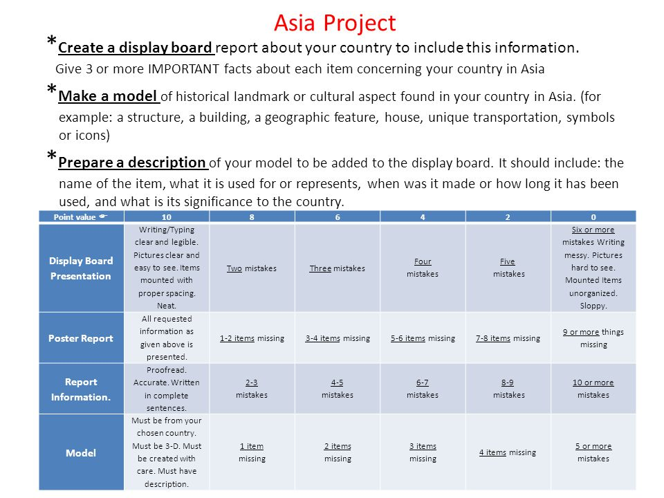 Asia Project