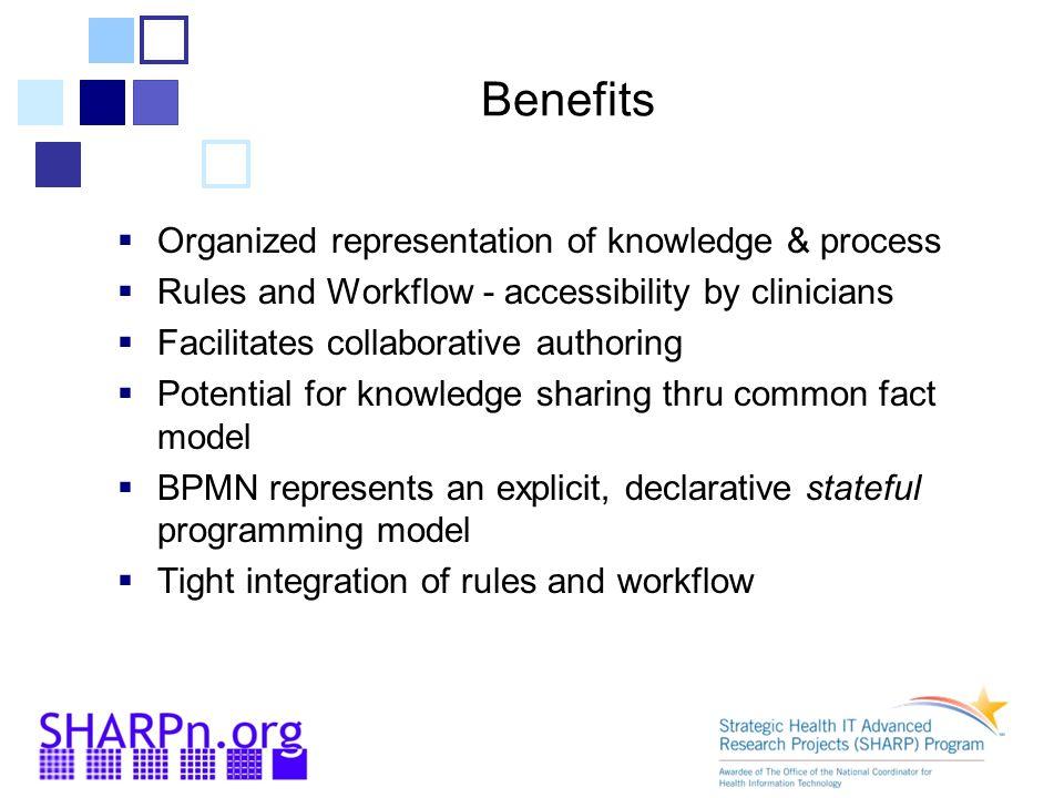 Benefits Organized representation of knowledge & process