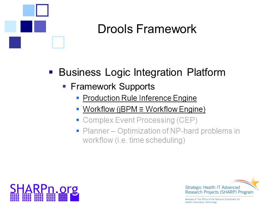 Drools Framework Business Logic Integration Platform