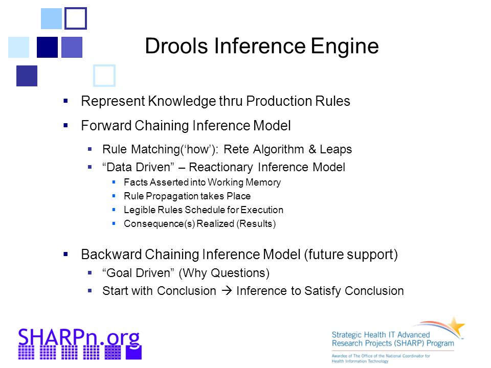 Drools Inference Engine