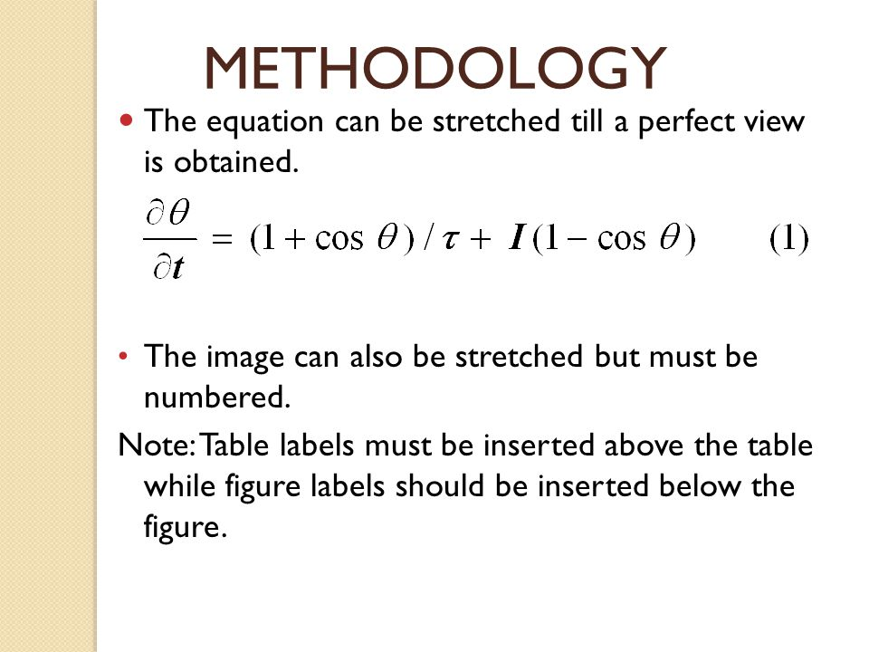METHODOLOGY The equation can be stretched till a perfect view is obtained. The image can also be stretched but must be numbered.