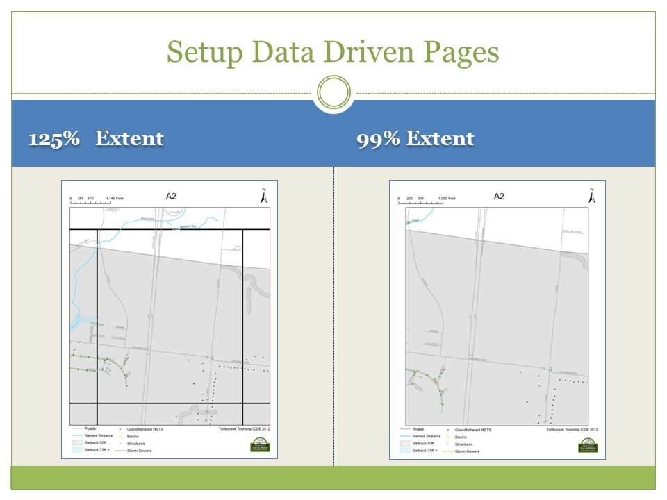 Setup Data Driven Pages