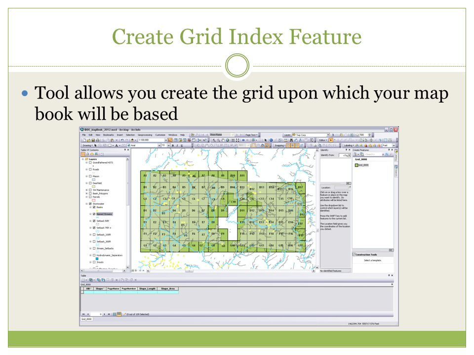 Create Grid Index Feature