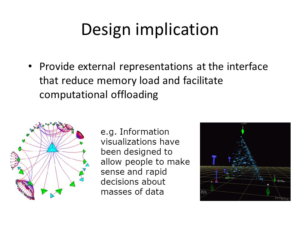 Design implication Provide external representations at the interface that reduce memory load and facilitate computational offloading.