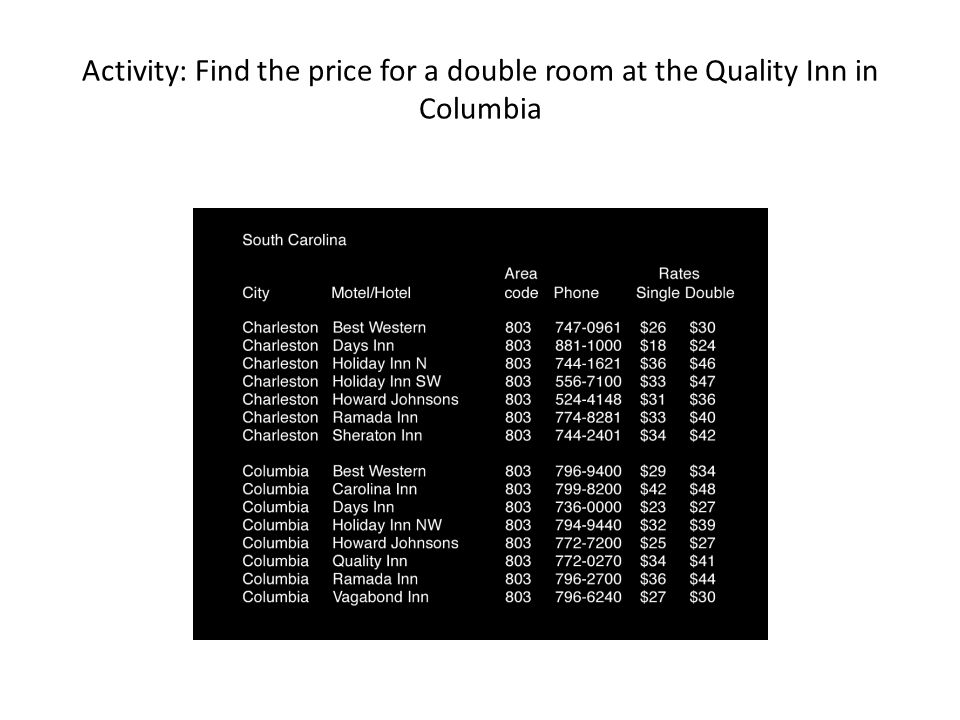 Activity: Find the price for a double room at the Quality Inn in Columbia
