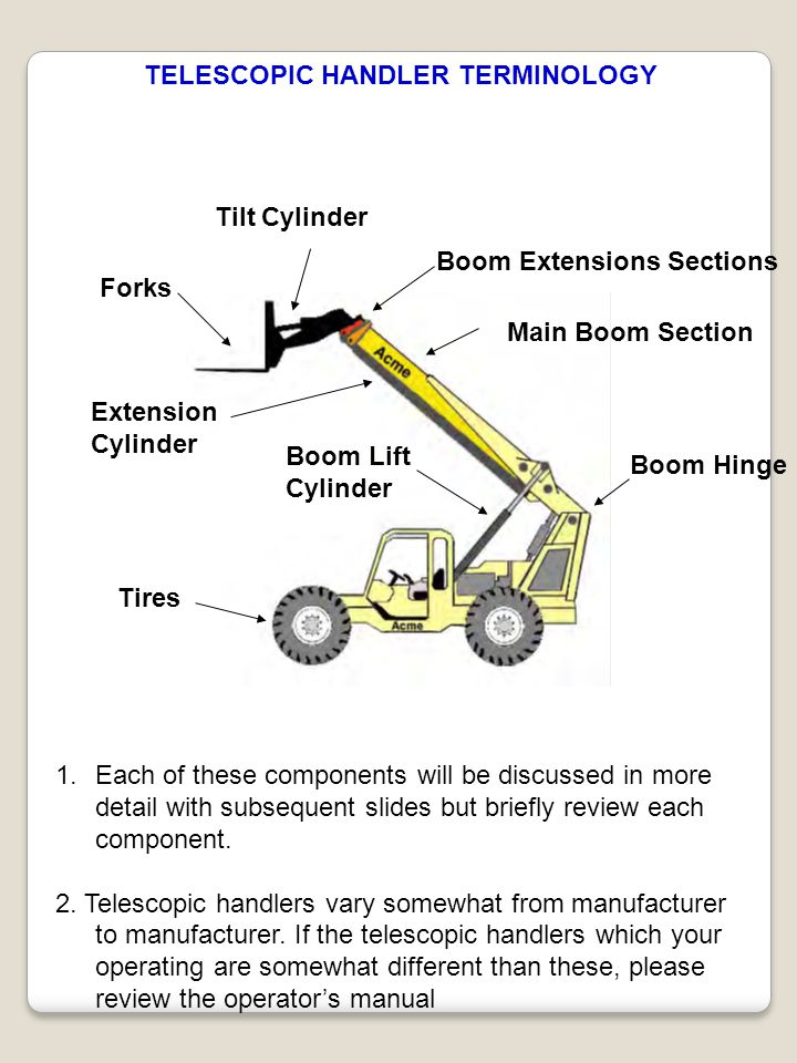 TELESCOPIC HANDLER TERMINOLOGY
