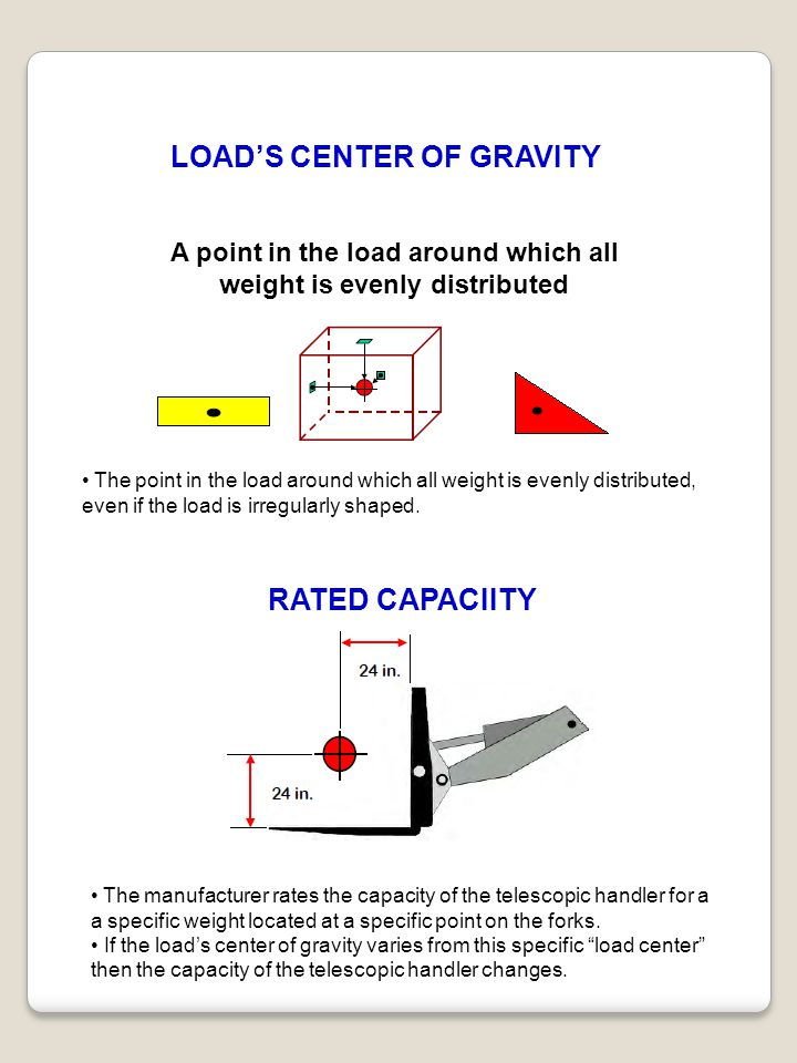 LOAD'S CENTER OF GRAVITY