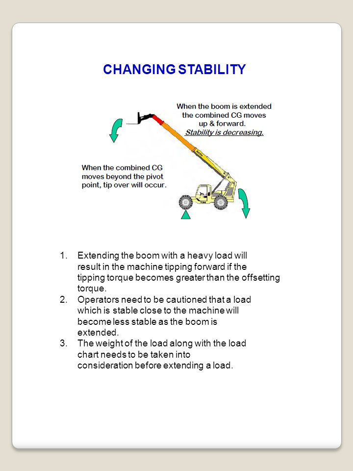 CHANGING STABILITY Extending the boom with a heavy load will