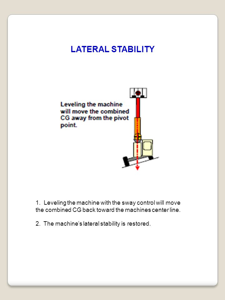 LATERAL STABILITY 1. Leveling the machine with the sway control will move the combined CG back toward the machines center line.