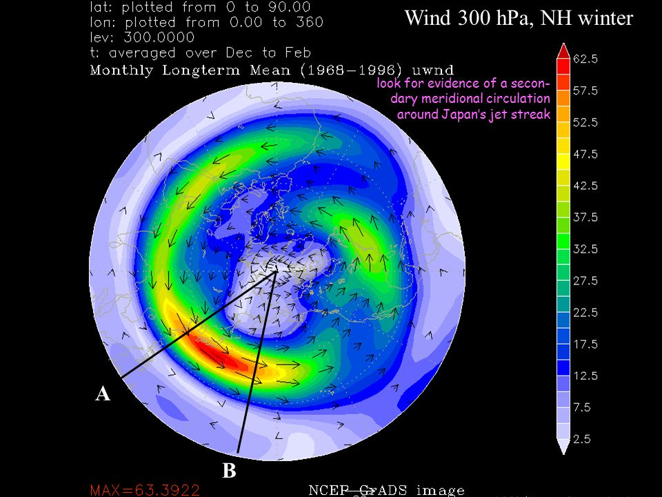 Wind 300 hPa, NH winter look for evidence of a secon-dary meridional circulation around Japan's jet streak.