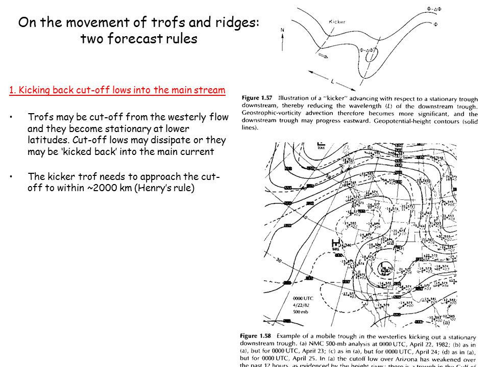 On the movement of trofs and ridges: two forecast rules