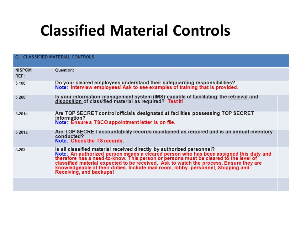 Classified Material Controls