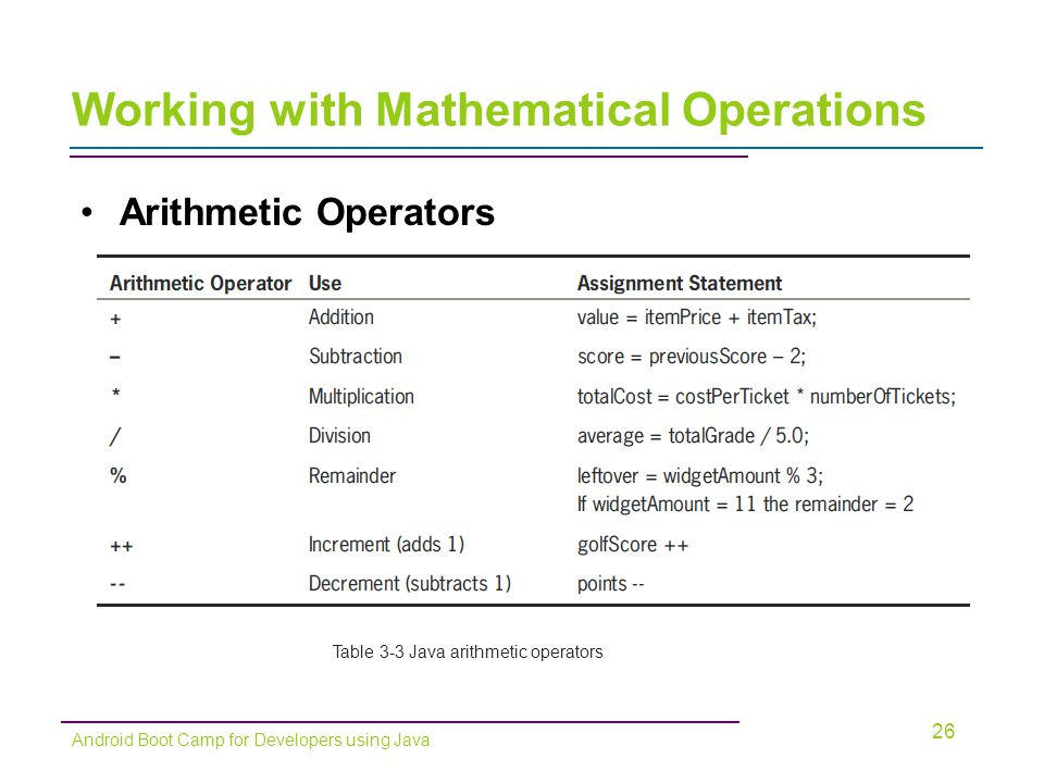 Working with Mathematical Operations