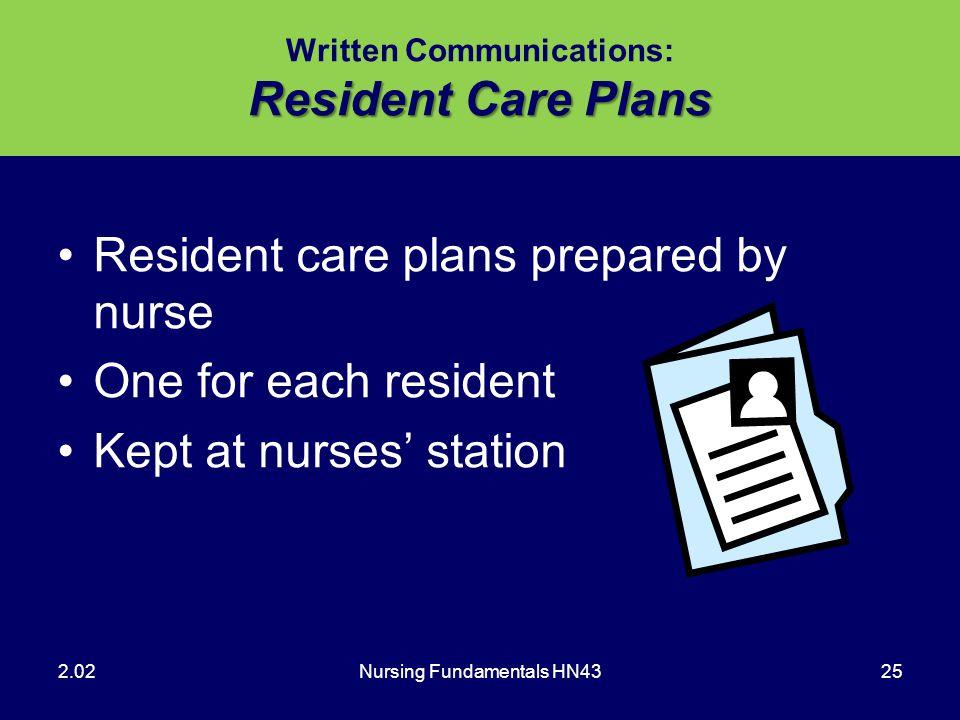 Written Communications: Resident Care Plans