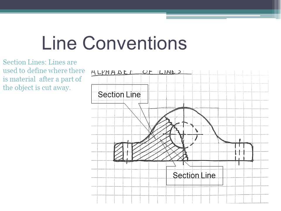 Line Conventions Section Line Section Line
