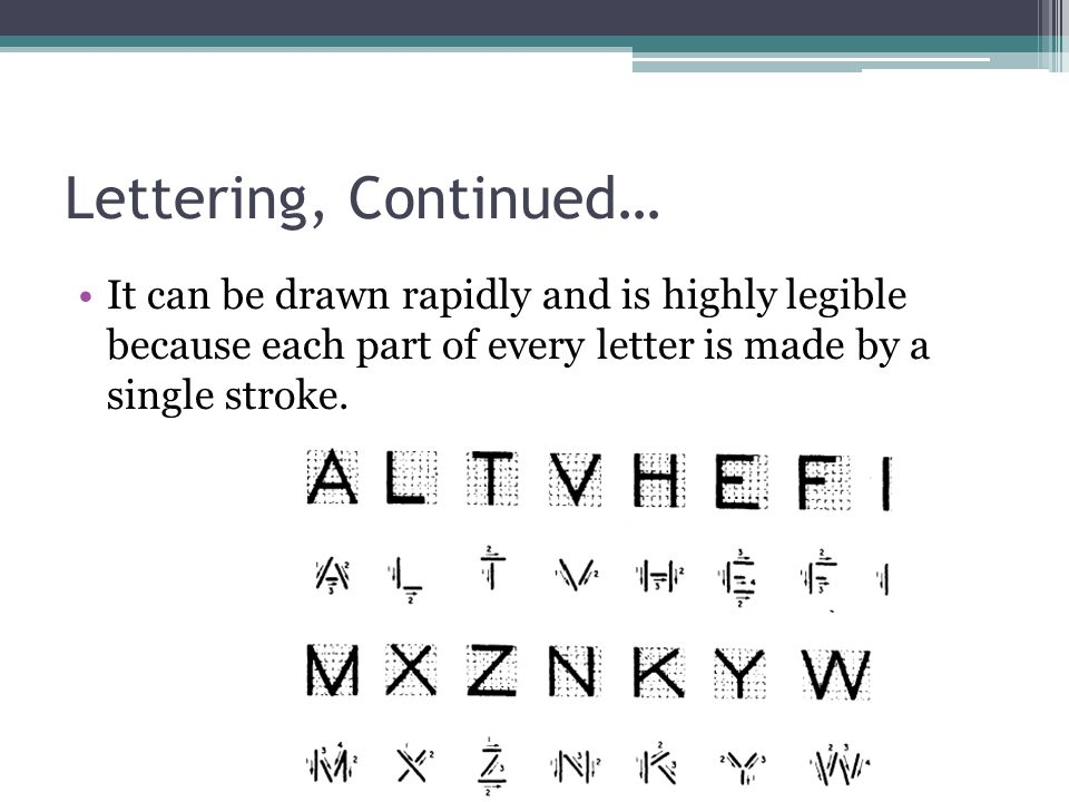 Lettering, Continued… It can be drawn rapidly and is highly legible because each part of every letter is made by a single stroke.