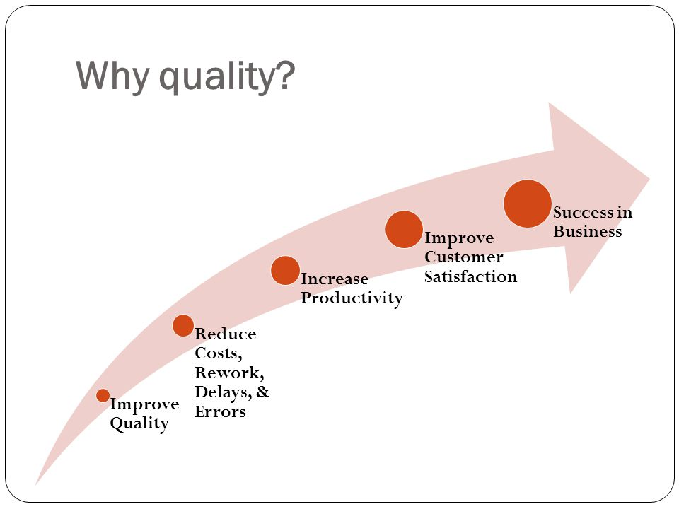 Why quality Success in Business Improve Customer Satisfaction