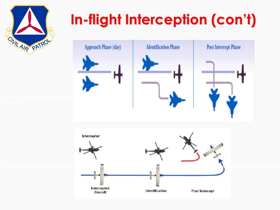 In-flight Interception (con't)