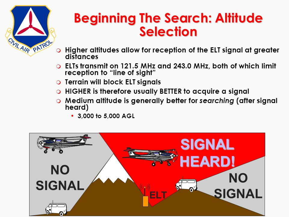 Beginning The Search: Altitude Selection