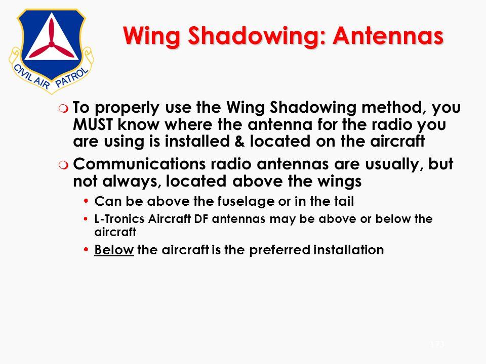 Wing Shadowing: Antennas