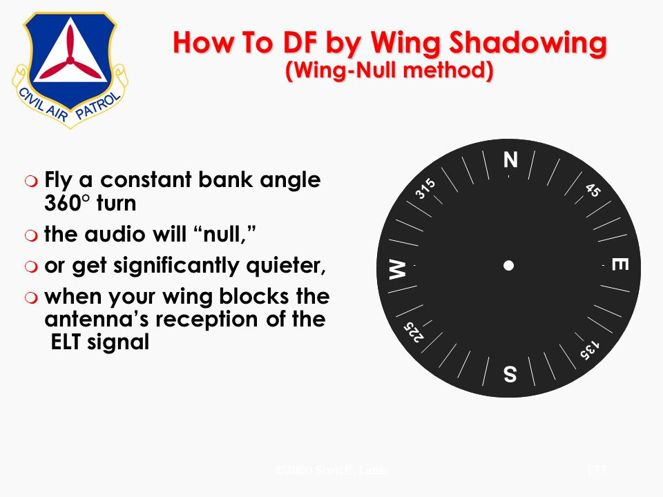 How To DF by Wing Shadowing (Wing-Null method)