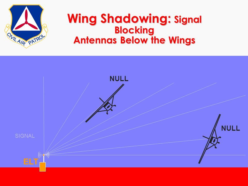 Wing Shadowing: Signal Blocking Antennas Below the Wings