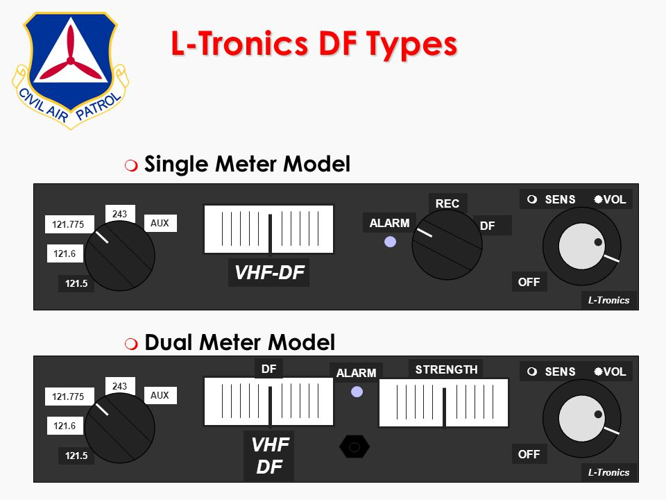L-Tronics DF Types Single Meter Model Dual Meter Model VHF-DF VHF DF