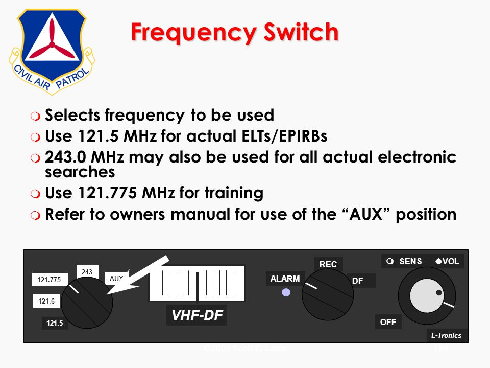Frequency Switch Selects frequency to be used