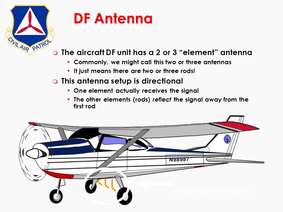 DF Antenna Antenna Elements
