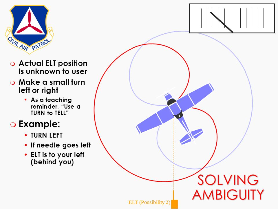 SOLVING AMBIGUITY Example: Actual ELT position is unknown to user