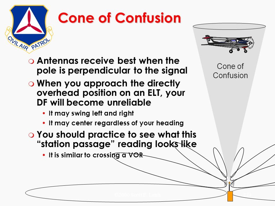 Cone of Confusion Cone of. Confusion. Antennas receive best when the pole is perpendicular to the signal.