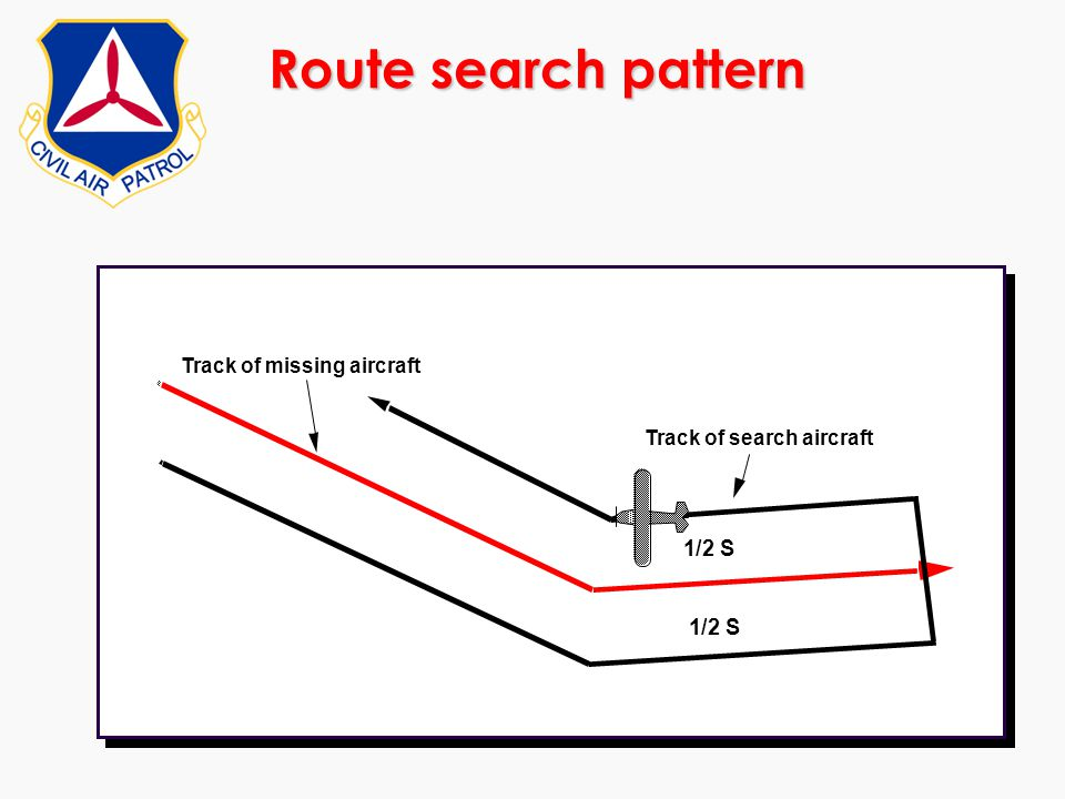 Route search pattern 1/2 S 1/2 S Track of missing aircraft