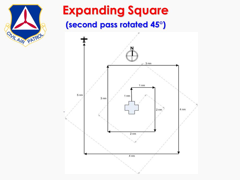 Expanding Square (second pass rotated 45°)