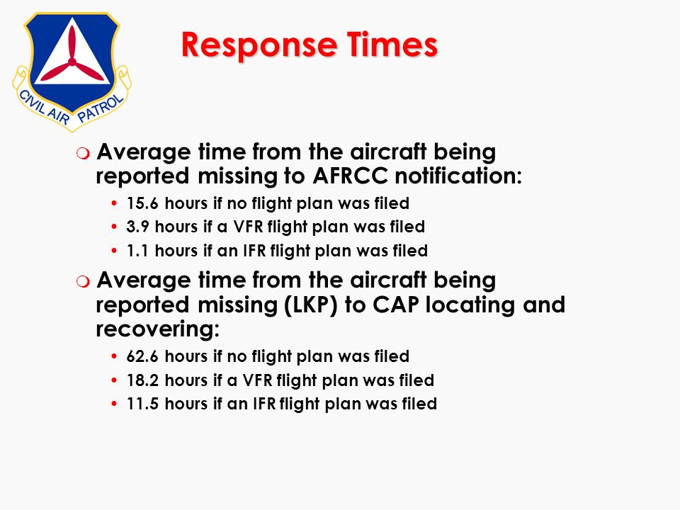 Response Times Average time from the aircraft being reported missing to AFRCC notification: 15.6 hours if no flight plan was filed.