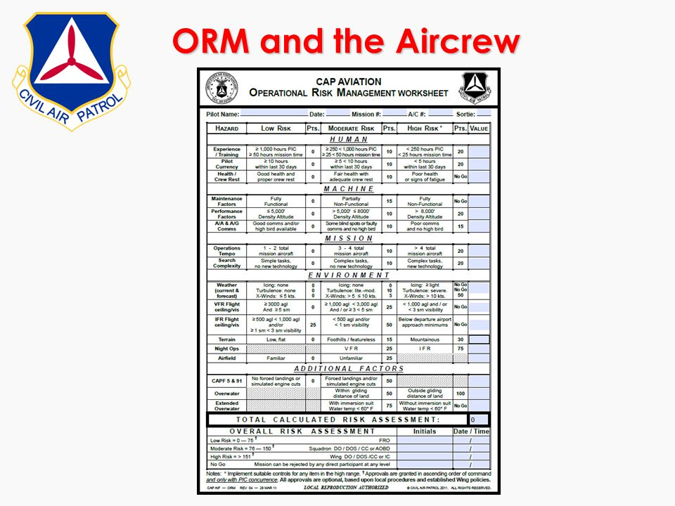 ORM and the Aircrew Discuss how ORM applies to the aircrew.