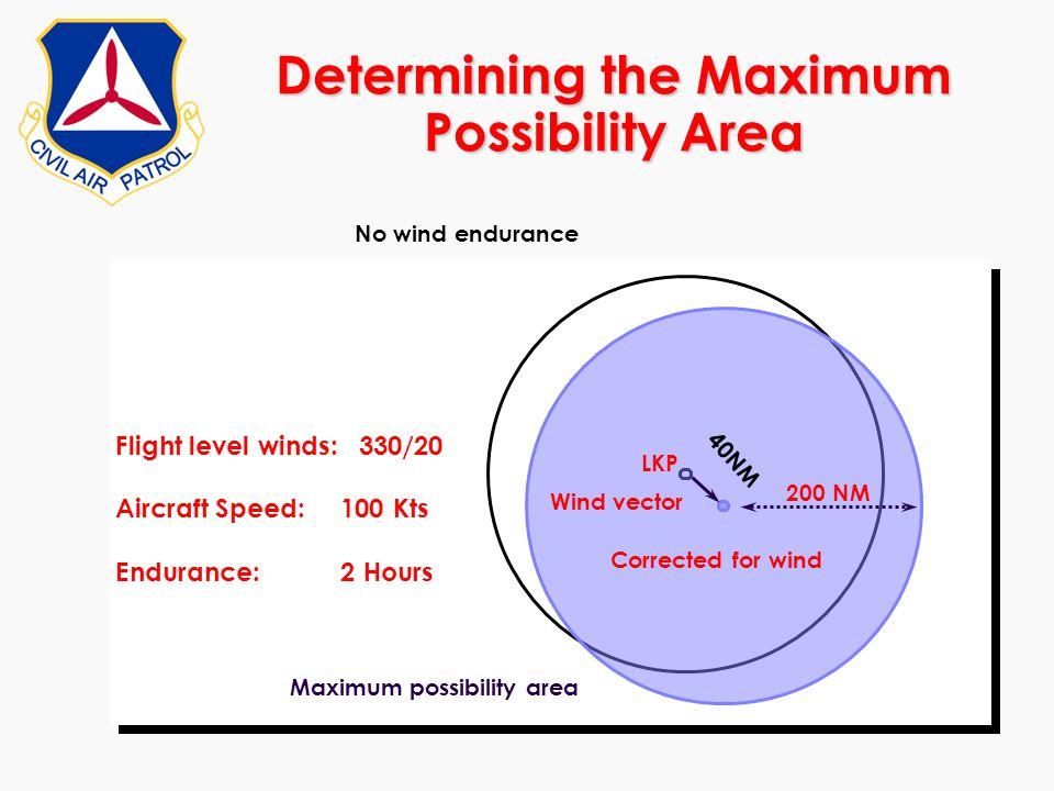 Determining the Maximum Possibility Area