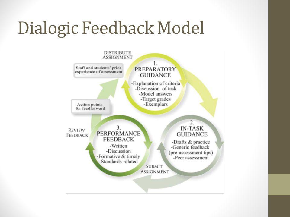 Dialogic Feedback Model