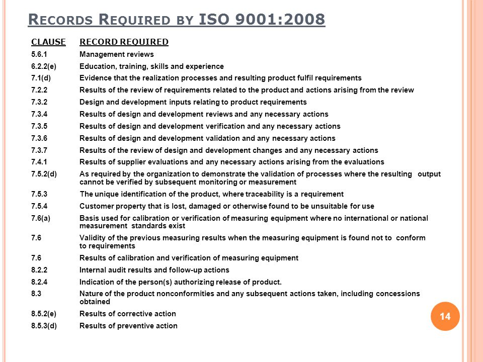 Records Required by ISO 9001:2008
