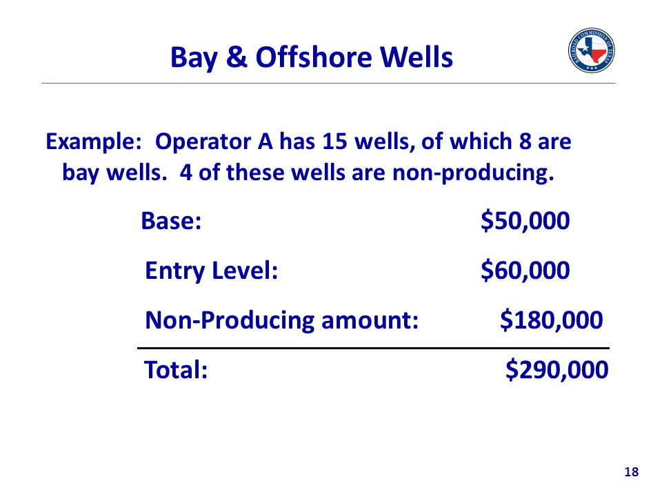 Bay & Offshore Wells Base: $50,000 Entry Level: $60,000