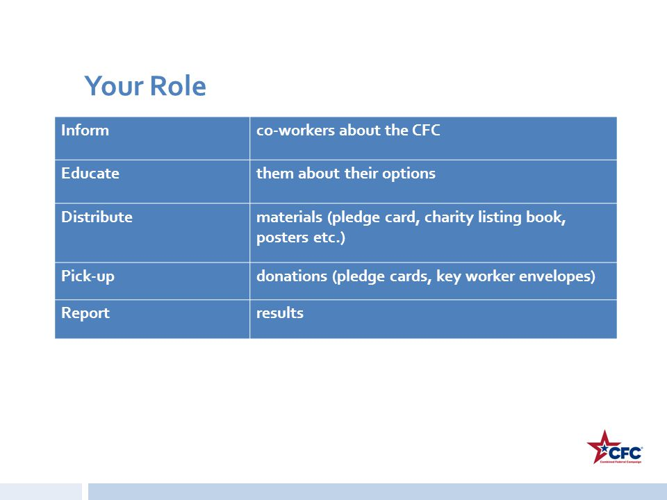 Your Role Inform co-workers about the CFC Educate