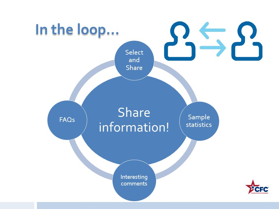 In the loop… Share information! Select and Share Sample statistics