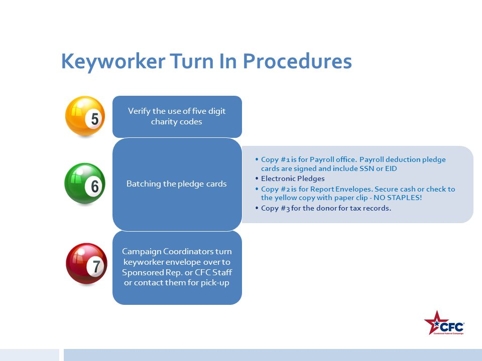 Keyworker Turn In Procedures